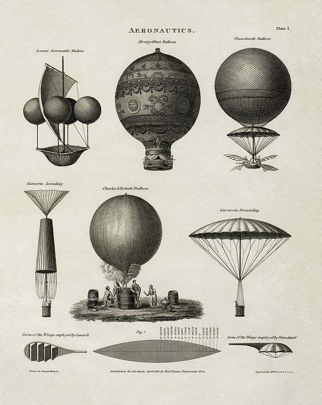 Early hot air balloon designs (engraving)
